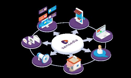 E-commerce-e-Omnichannel